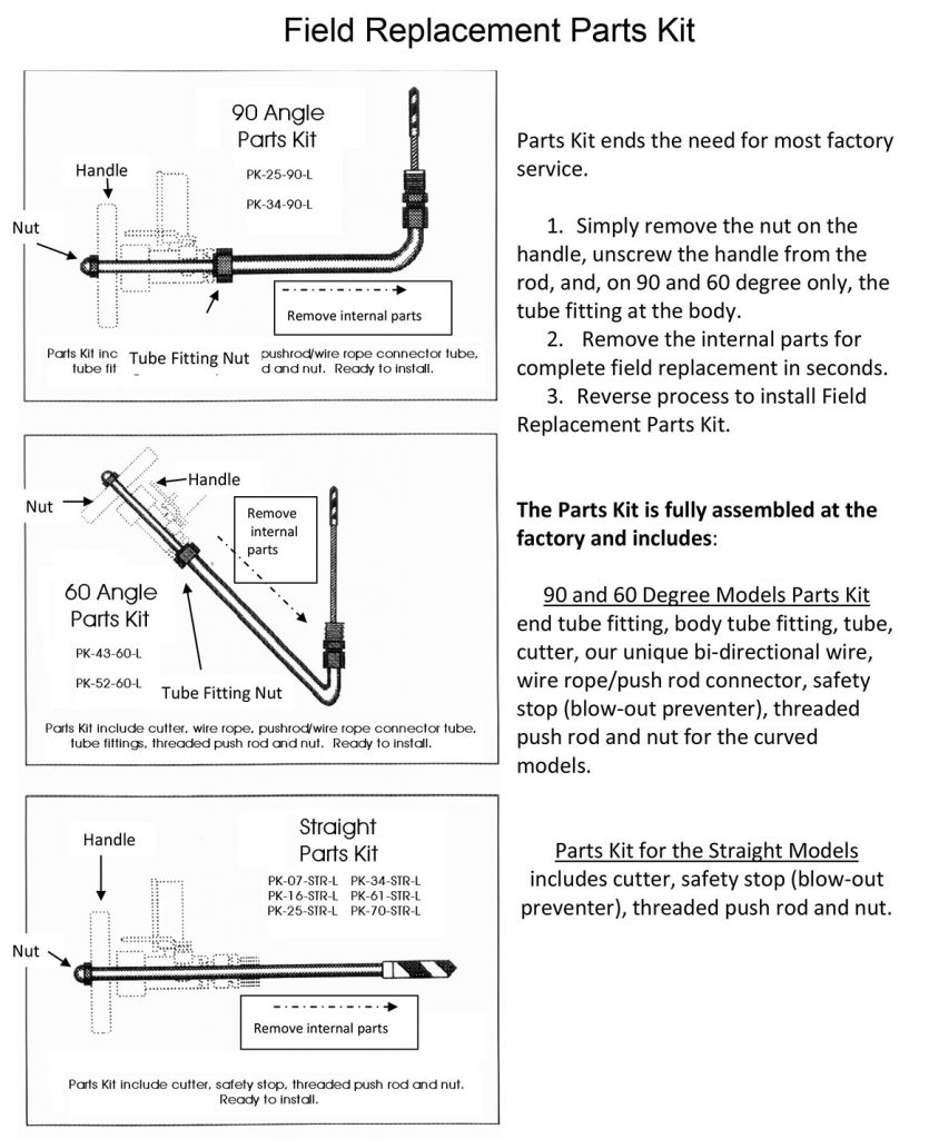 Rod Out Tools - Field Replacement Kit Instructions